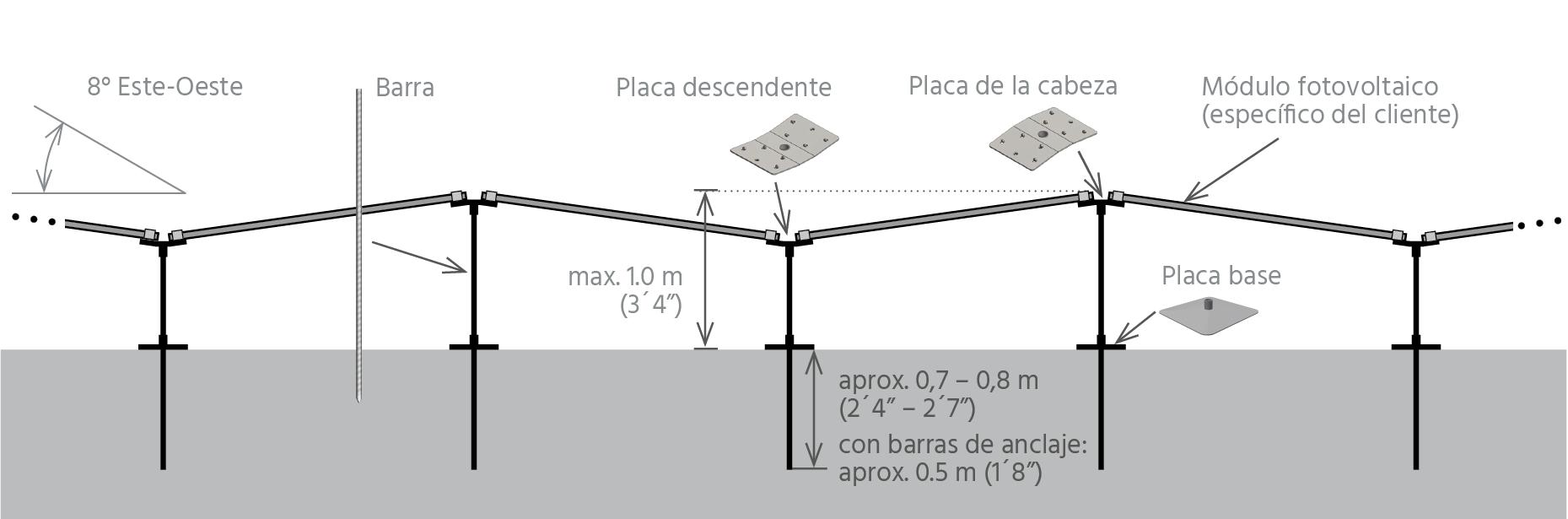 PEG Subestructura para plantas de energía solar