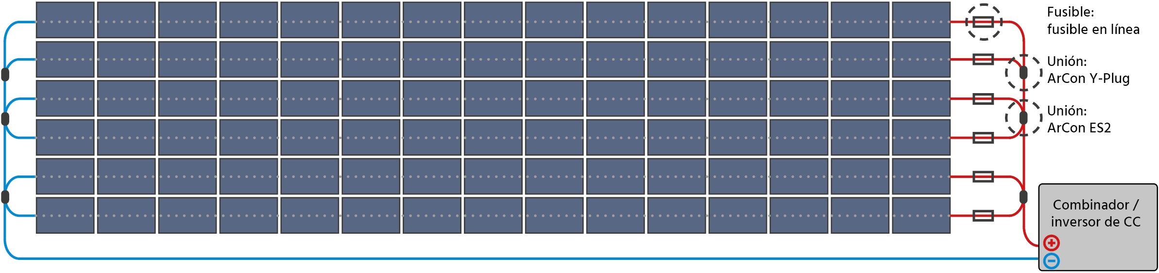 Ejemplo de configuración
